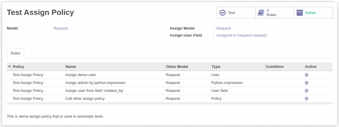 Generic Assignment rules displayed directly on form view of assignment policy
